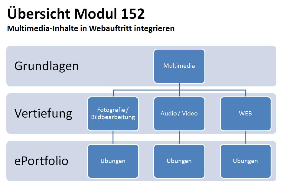 uebersicht-m152